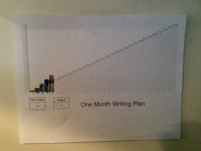 One month plan